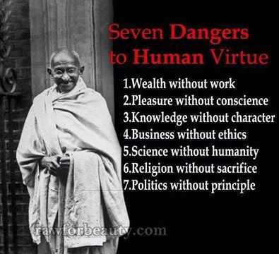 7Dangers.to.virtue